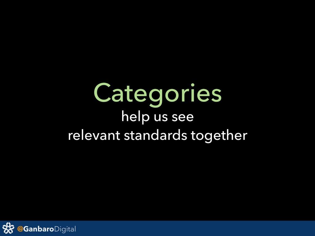 @GanbaroDigital Categories help us see relevant...