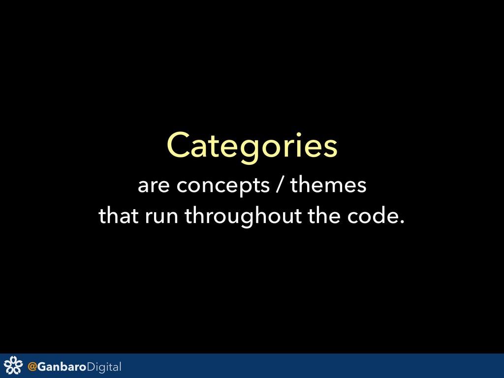 @GanbaroDigital Categories are concepts / theme...