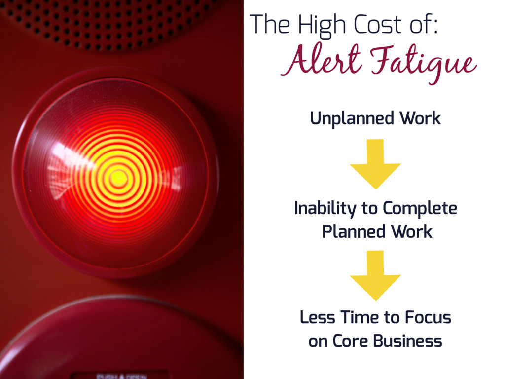 The High Cost of: Alert Fatigue Unplanned Work ...