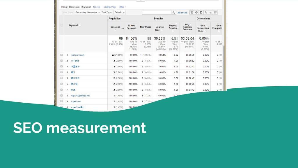 SEO measurement