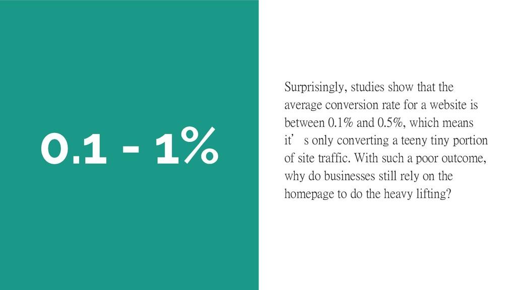 0.1 - 1% Surprisingly, studies show that the av...
