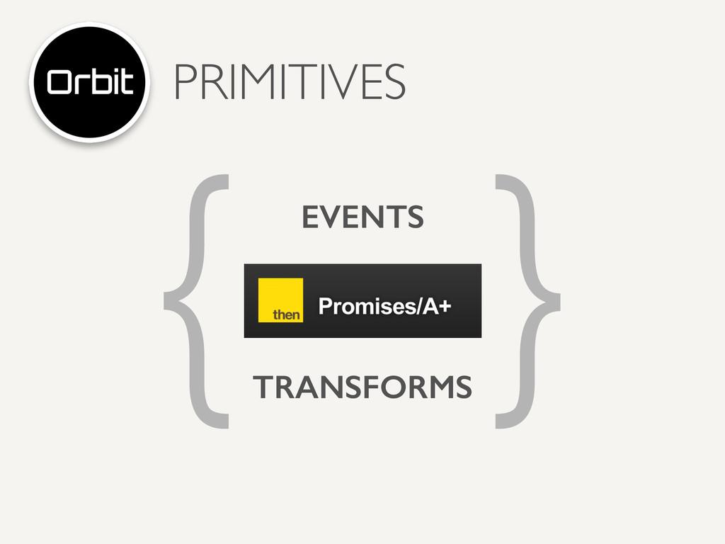 PRIMITIVES { } EVENTS TRANSFORMS