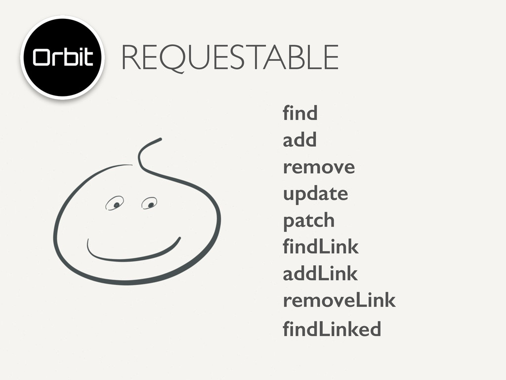REQUESTABLE find add remove update patch findLink...