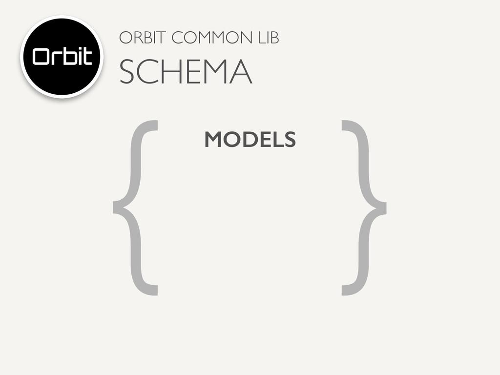 { } MODELS ORBIT COMMON LIB  SCHEMA