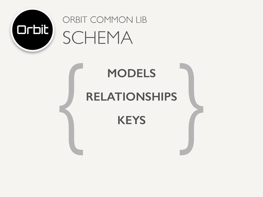 { } MODELS KEYS RELATIONSHIPS ORBIT COMMON LIB ...