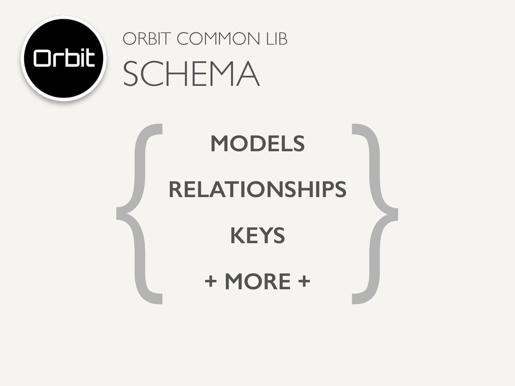 { } MODELS KEYS RELATIONSHIPS + MORE + ORBIT CO...