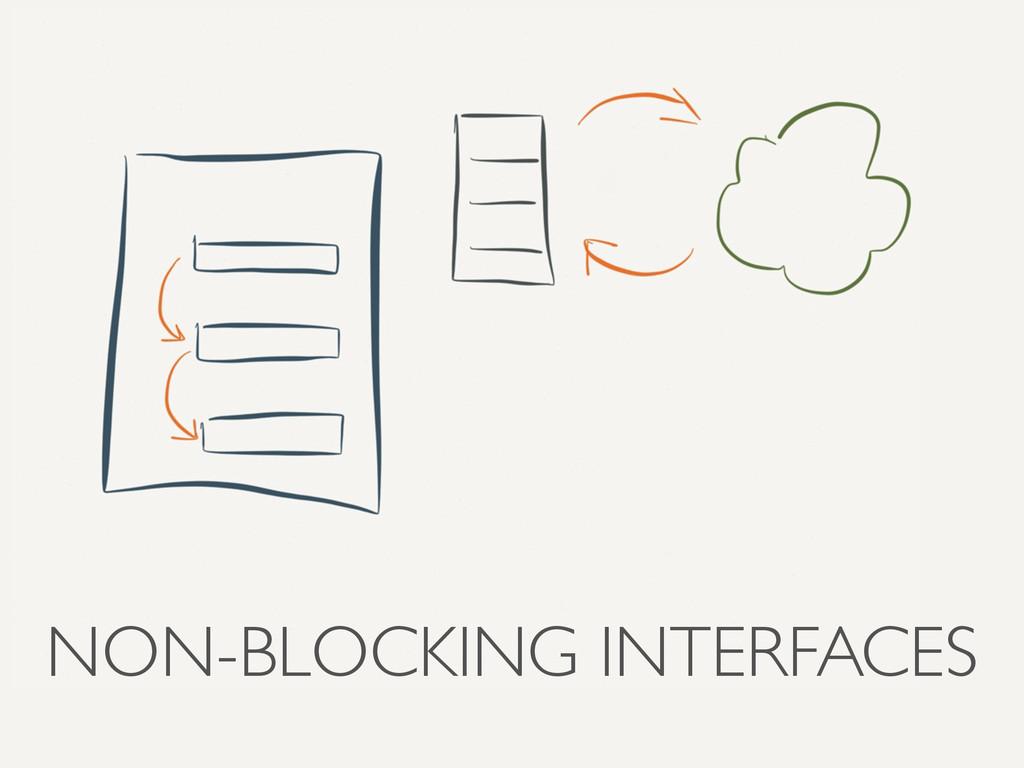 NON-BLOCKING INTERFACES