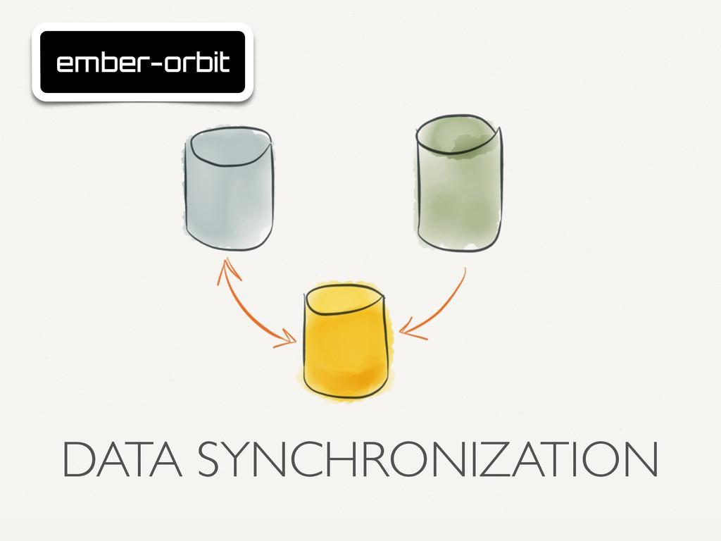 DATA SYNCHRONIZATION ember-orbit