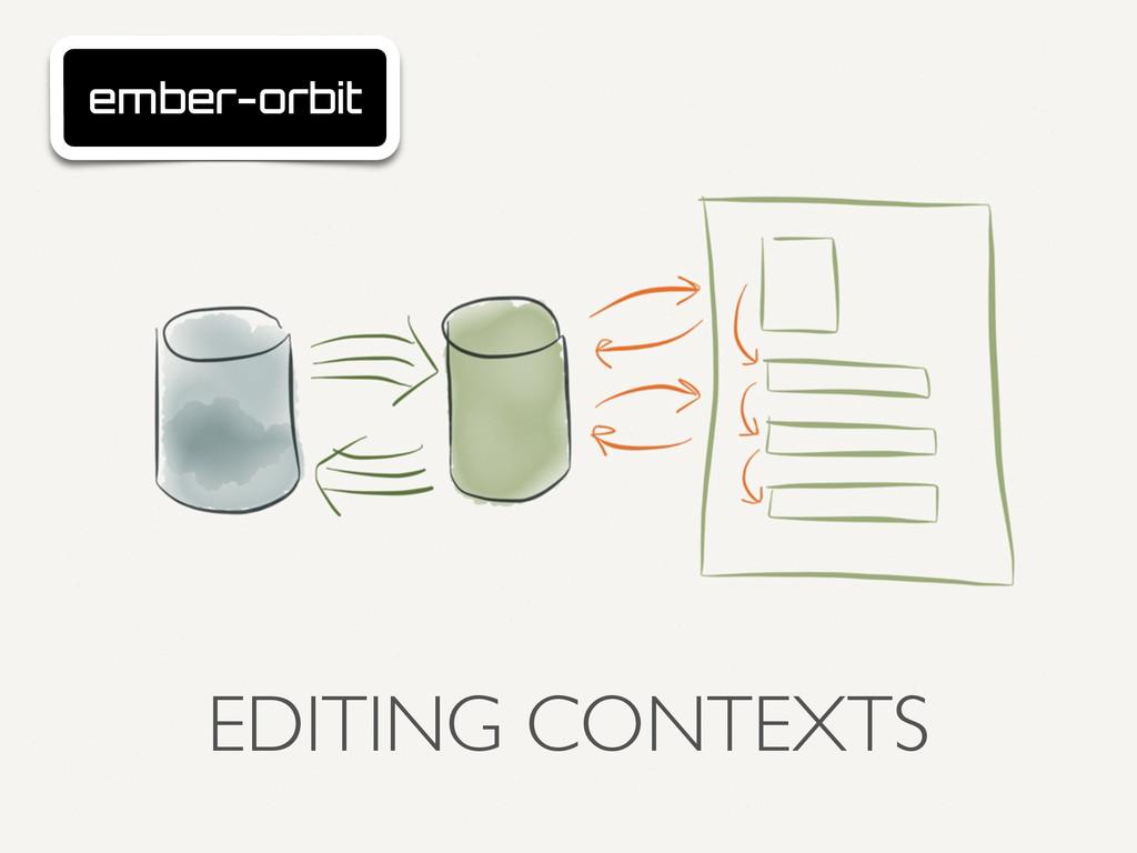 EDITING CONTEXTS ember-orbit