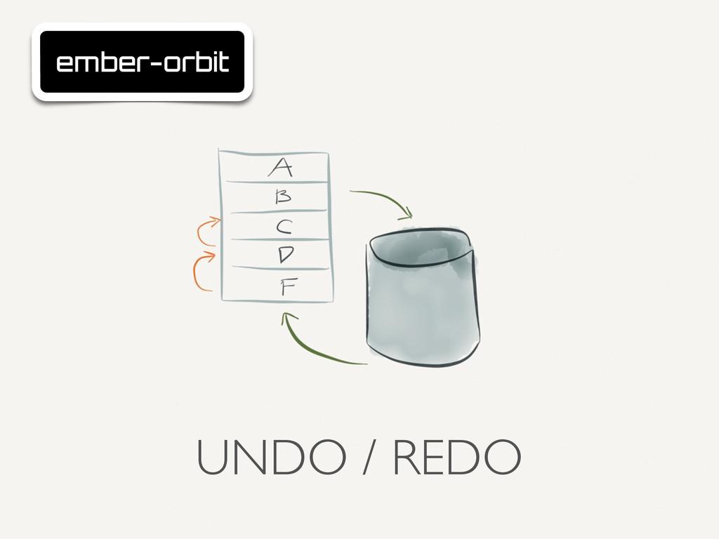 UNDO / REDO ember-orbit