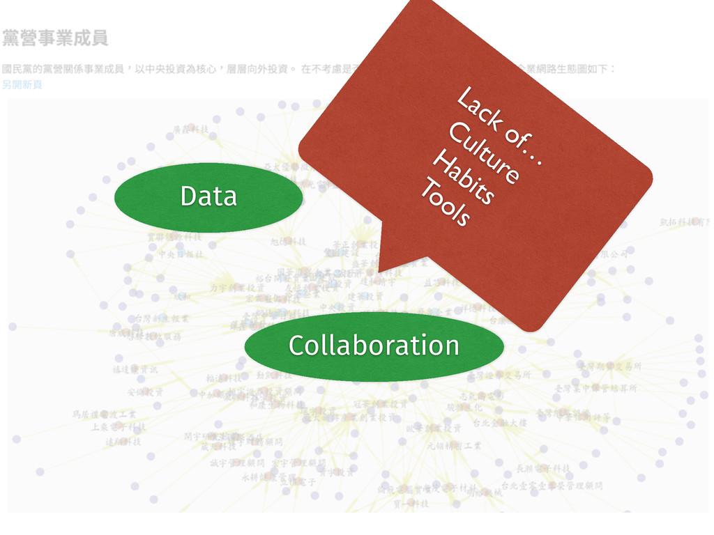 Data Community Collaboration Lack of…   Cultu...