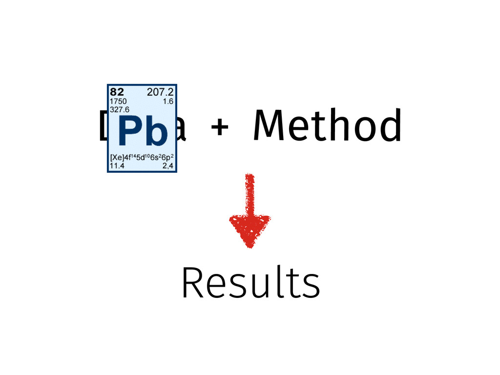 Data Method + Results
