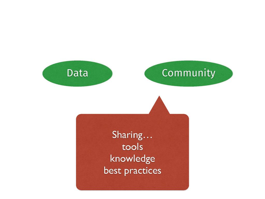 Data Community Collaboration Sharing…  tools...