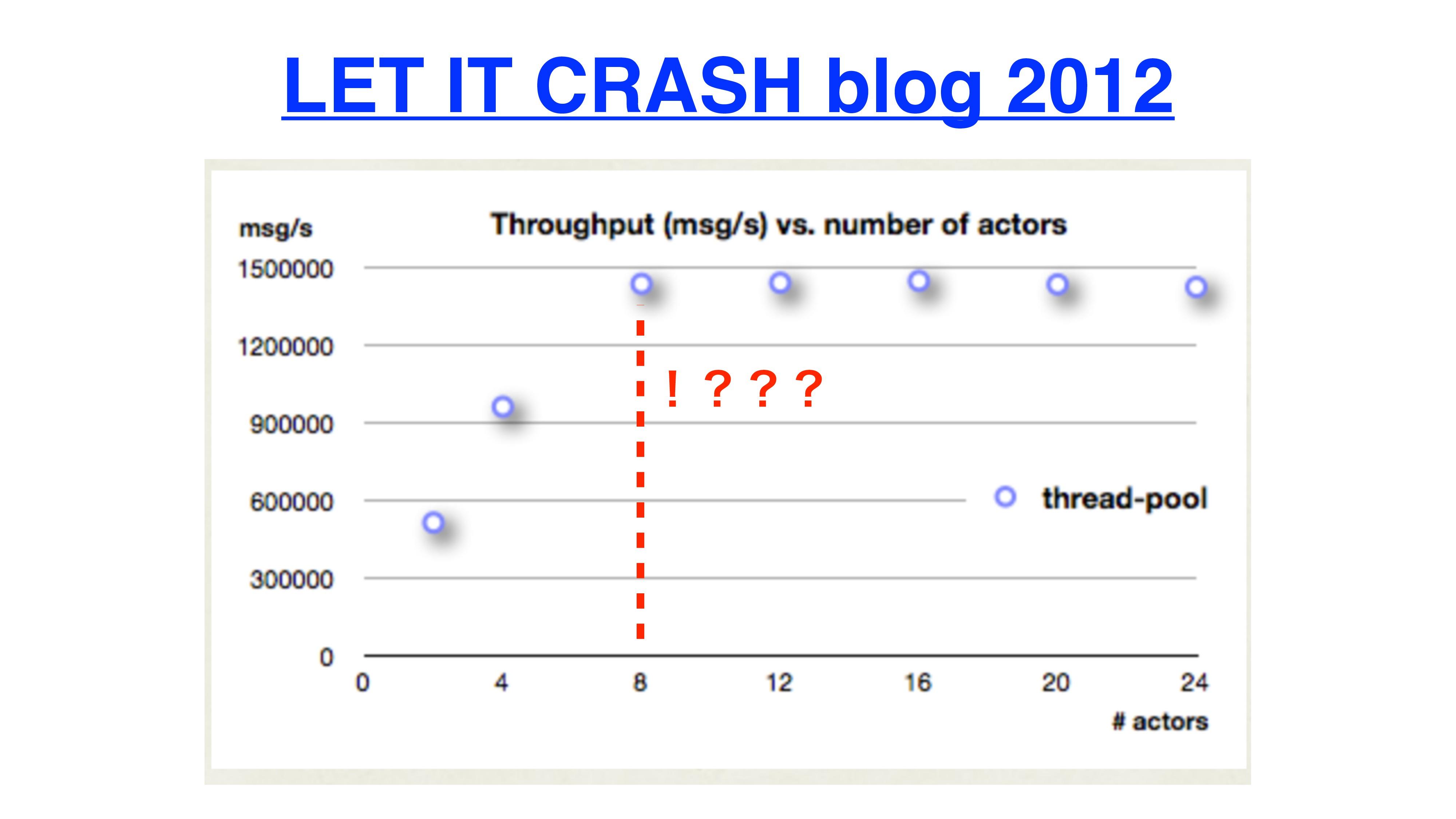 LET IT CRASH blog 2012 ʂʁʁʁ