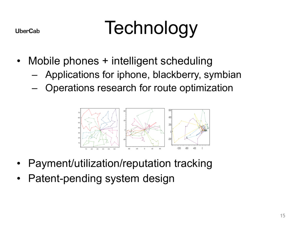 Technology • Mobile phones + intelligent schedu...