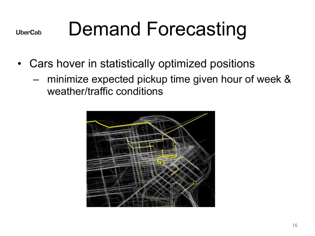Demand Forecasting • Cars hover in statisticall...