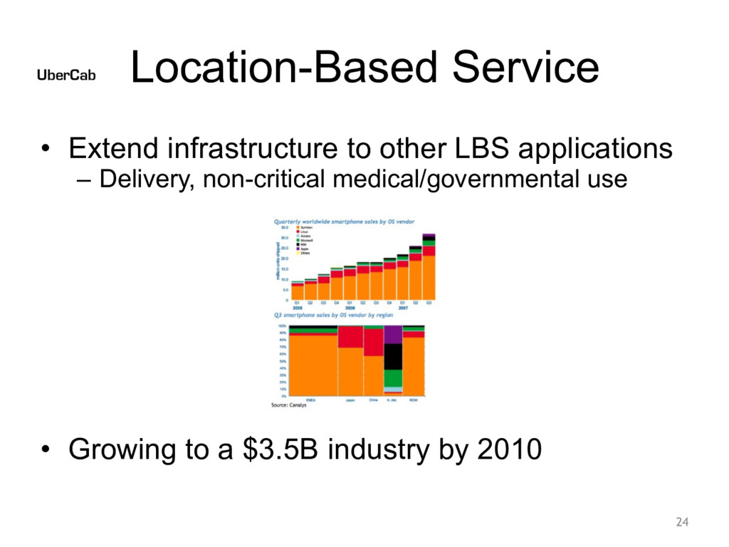 Location-Based Service • Extend infrastructure ...