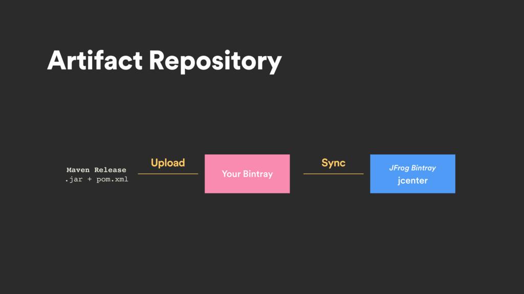 Artifact Repository Maven Release .jar + pom.xm...