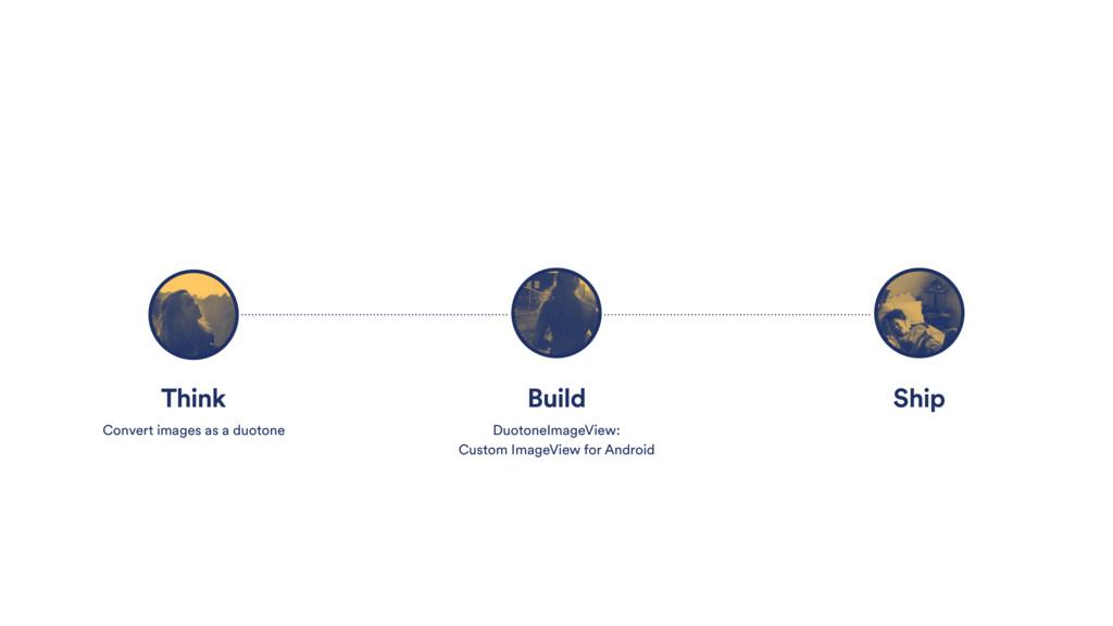 Build DuotoneImageView: Custom ImageView for A...