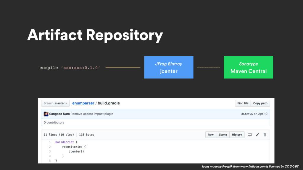 Artifact Repository compile 'xxx:xxx:0.1.0' Son...