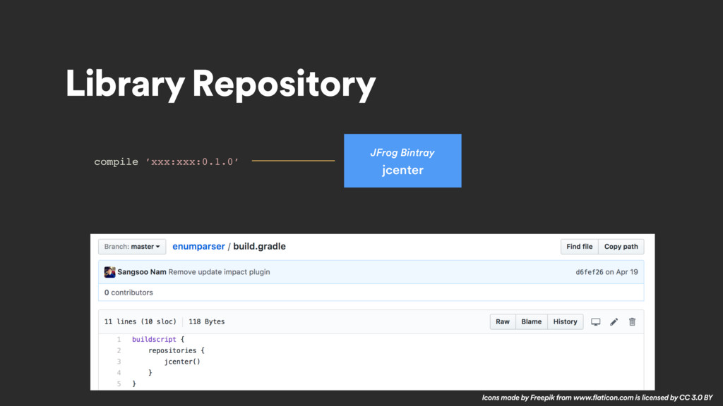 Library Repository compile 'xxx:xxx:0.1.0' JFro...
