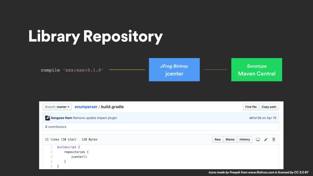 Library Repository compile 'xxx:xxx:0.1.0' Sona...