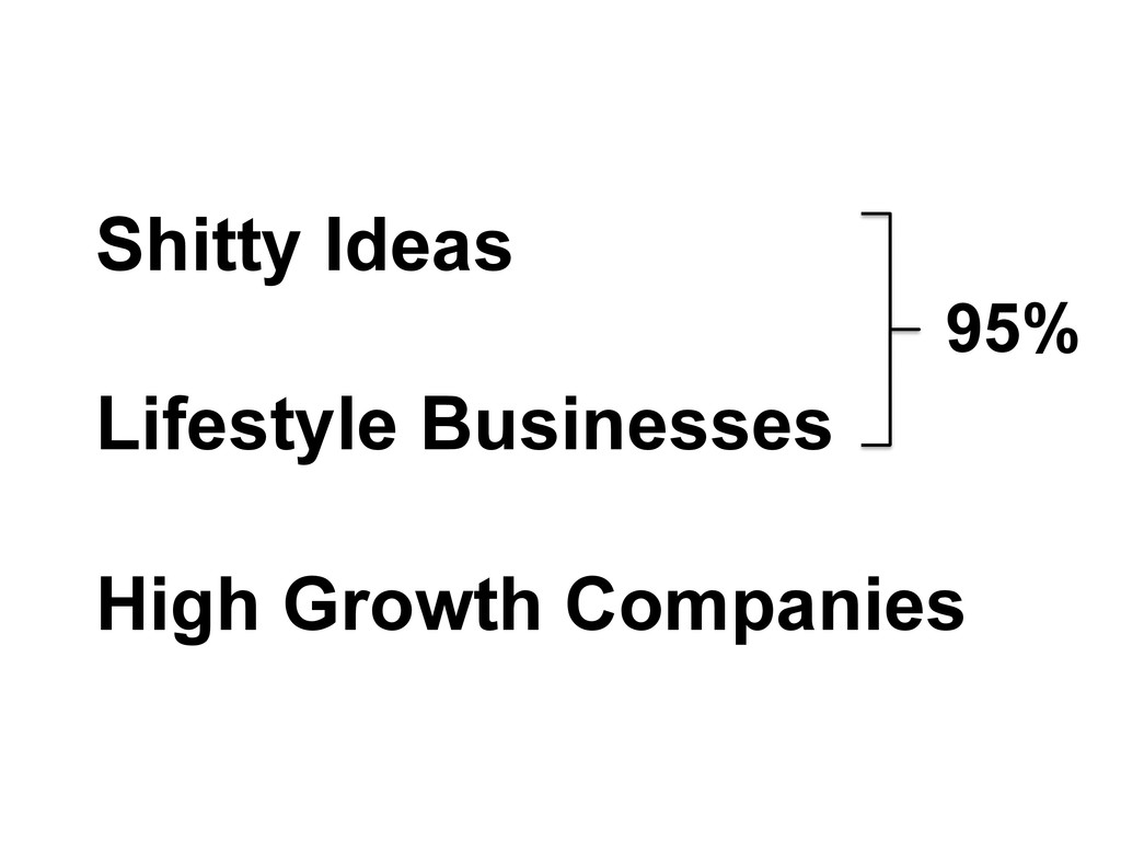 Shitty Ideas Lifestyle Businesses High Growth C...