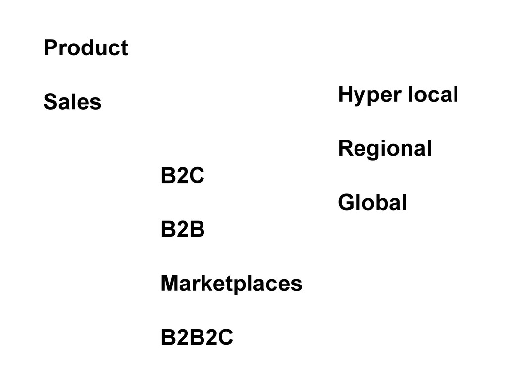 Product Sales B2C B2B Marketplaces B2B2C Hyper ...