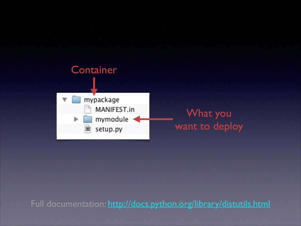 Container What you want to deploy Full document...