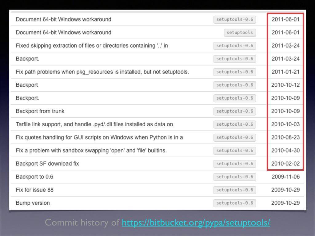 Commit history of https://bitbucket.org/pypa/se...