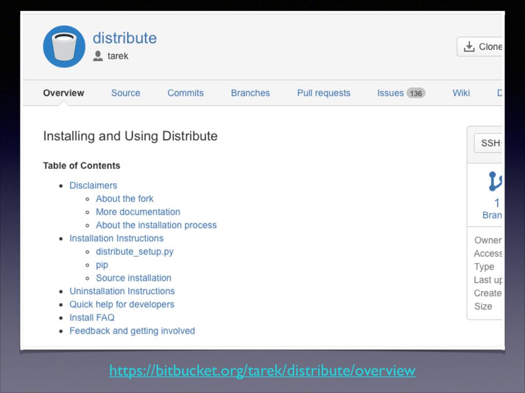 https://bitbucket.org/tarek/distribute/overview