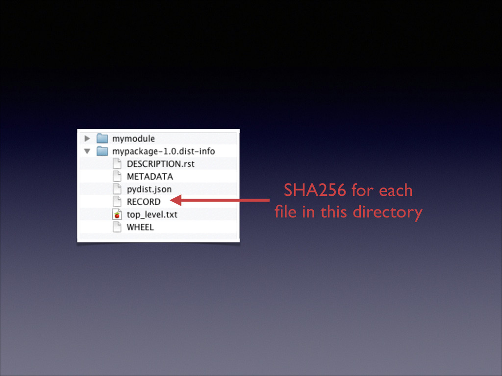 SHA256 for each file in this directory