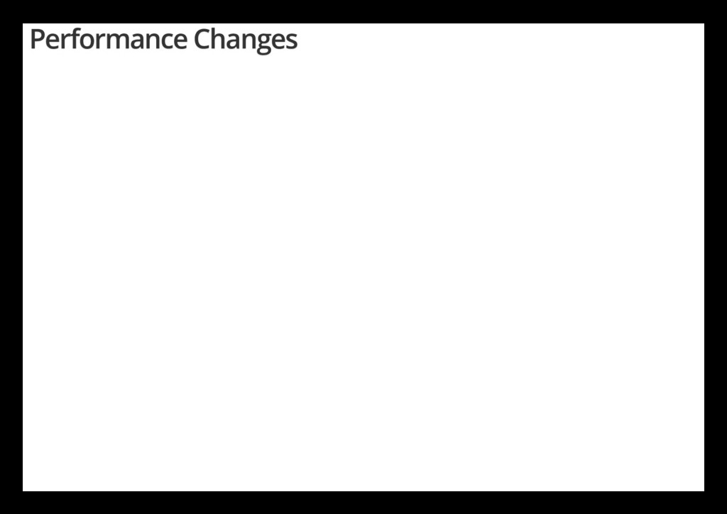Performance Changes