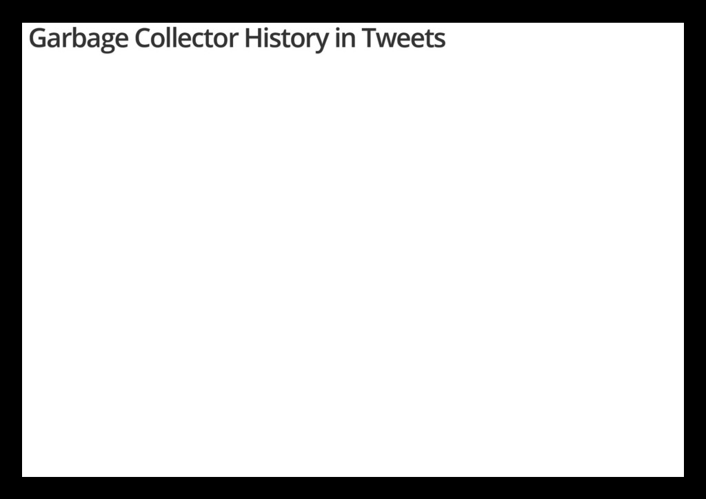 Garbage Collector History in Tweets