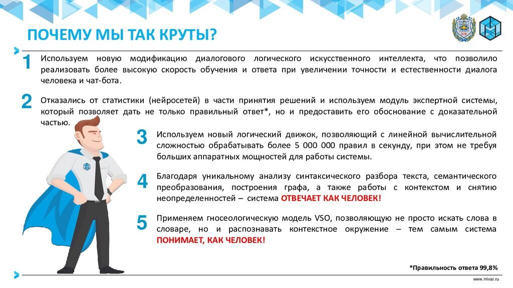www.mivar.ru *Правильность ответа 99,8% Использ...