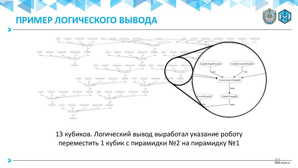 www.mivar.ru 13 кубиков. Логический вывод выраб...