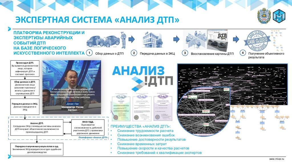 www.mivar.ru Платформа «Анализ ДТП» ЛИСК ПДД. О...