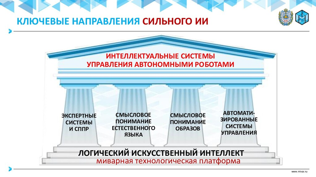 www.mivar.ru ИНТЕЛЛЕКТУАЛЬНЫЕ СИСТЕМЫ УПРАВЛЕНИ...