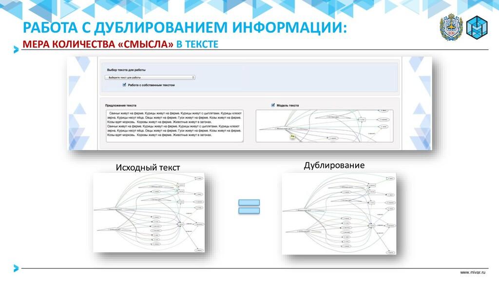 www.mivar.ru Исходный текст Дублирование РАБОТА...