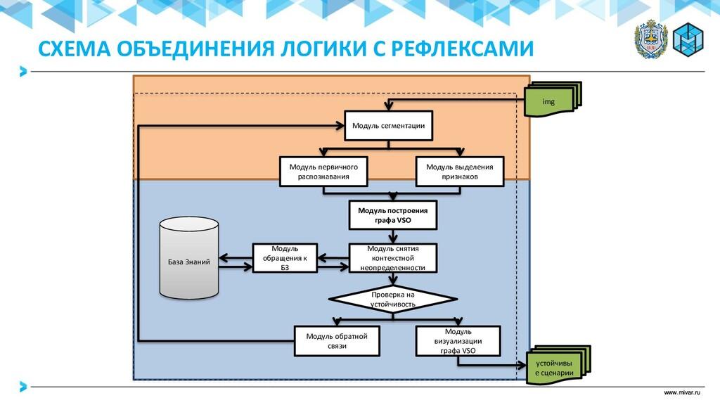 www.mivar.ru www.mivar.ru устойчивы е сценарии ...