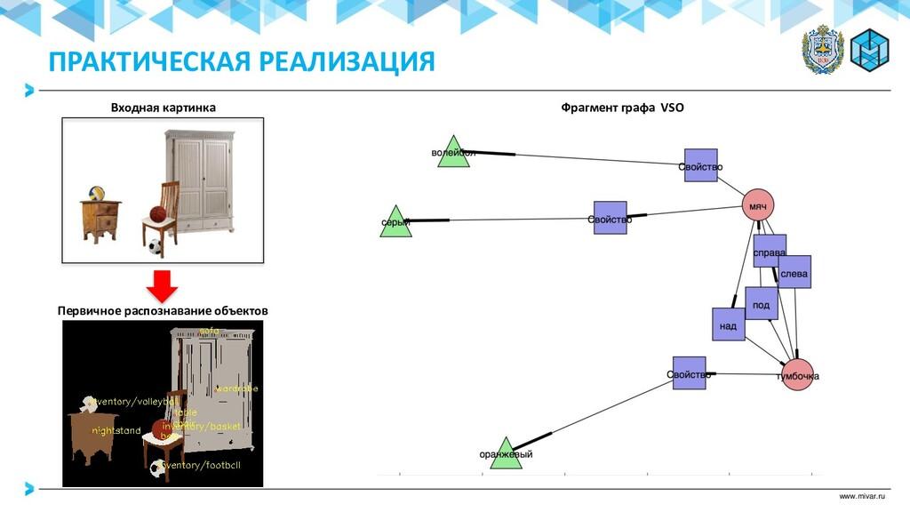 www.mivar.ru Первичное распознавание объектов Ф...