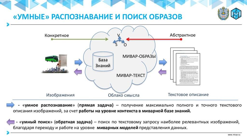 www.mivar.ru База Знаний Конкретное Абстрактное...