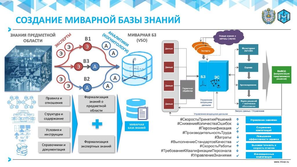 www.mivar.ru Условия и инструкции Справочники и...
