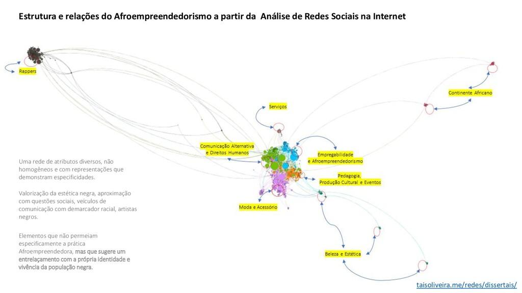 taisoliveira.me/redes/dissertais/ Uma rede de a...