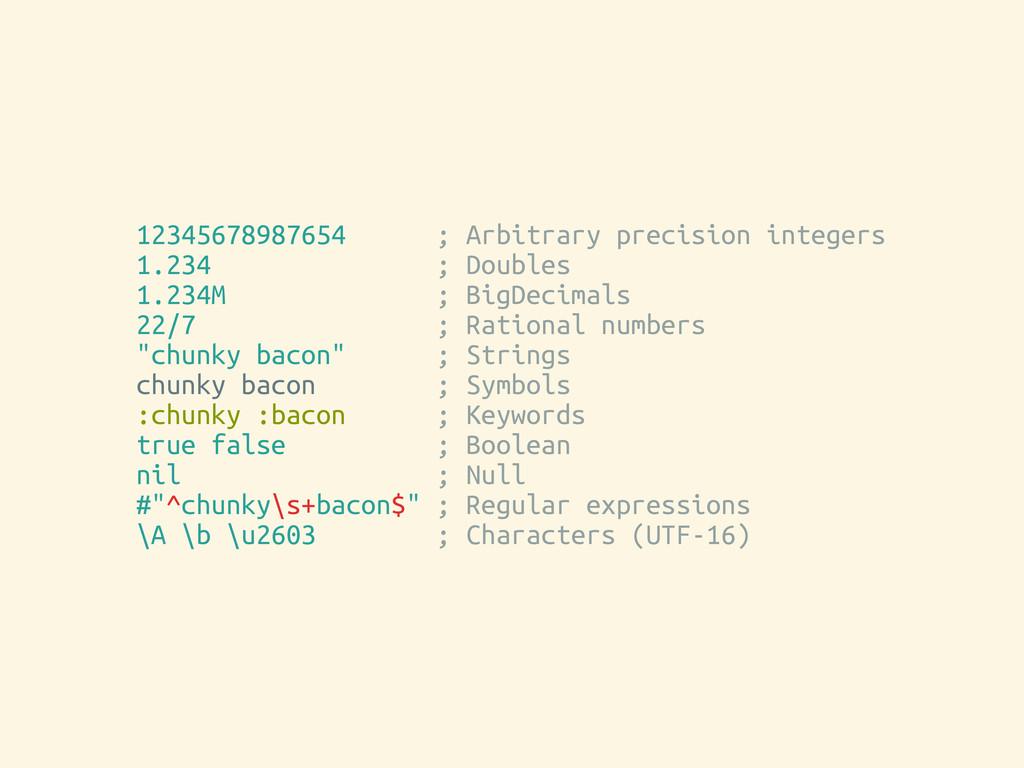 12345678987654 ; Arbitrary precision integers 1...