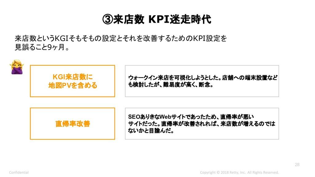 28 ③来店数 KPI迷走時代 来店数というKGIそもそもの設定とそれを改善するためのKPI設...