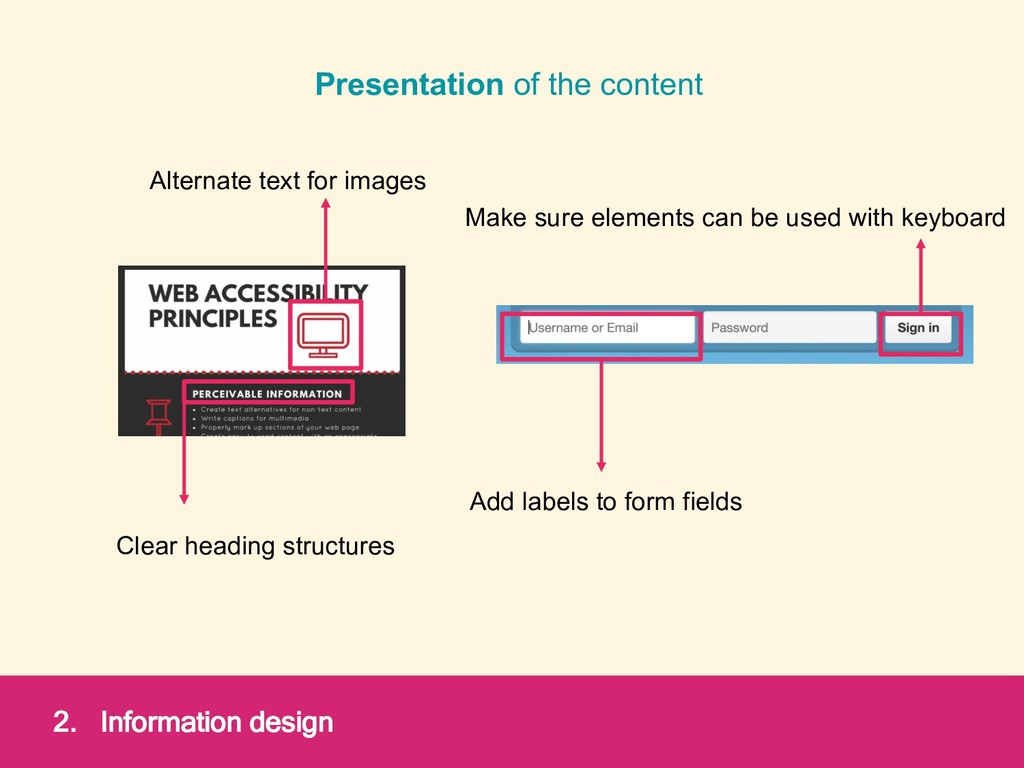 Presentation of the content Alternate text for ...