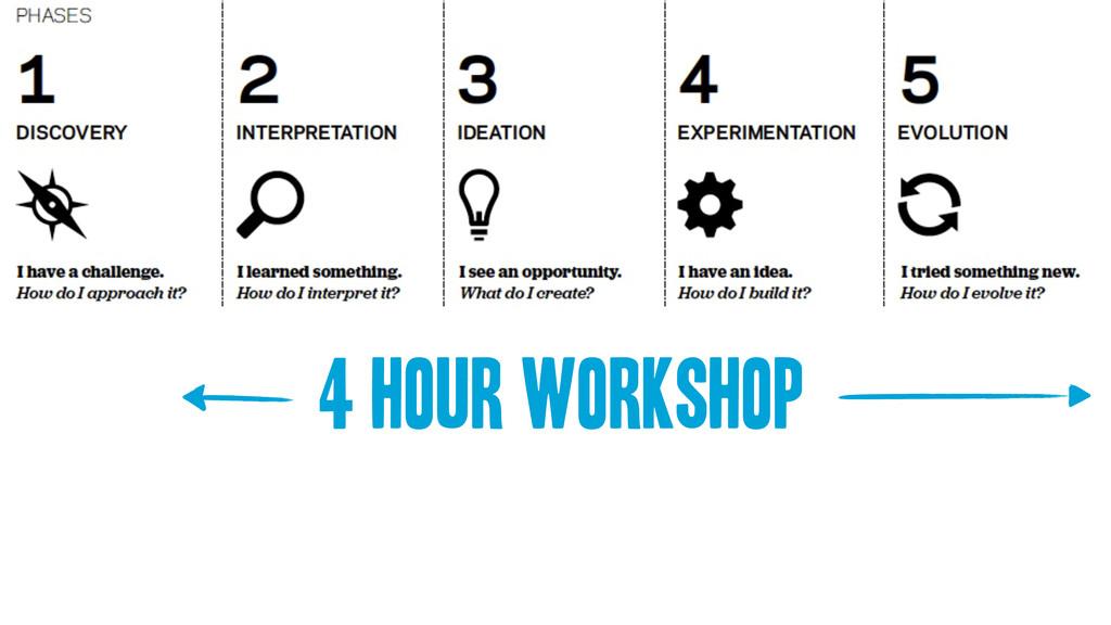 4 hour workshop