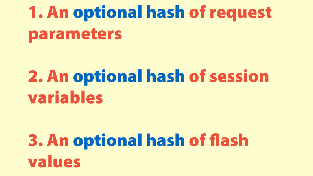 1. An optional hash of request parameters 2. An...