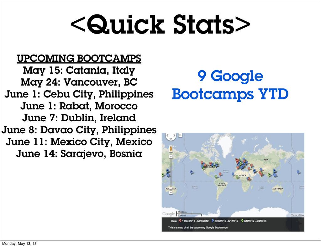 <Quick Stats> 9 Google Bootcamps YTD UPCOMING B...